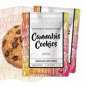 edibles delivery same day toronto